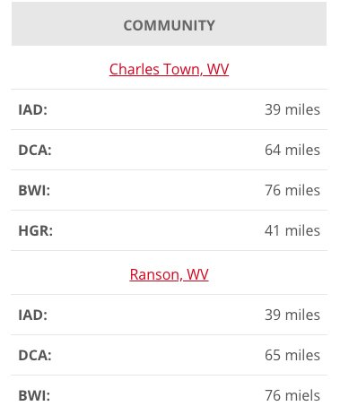 A chart displaying the name Charles Town, WV followed by a list of airport codes.